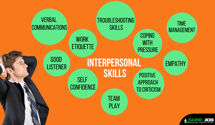 interpersonal skills for beginners