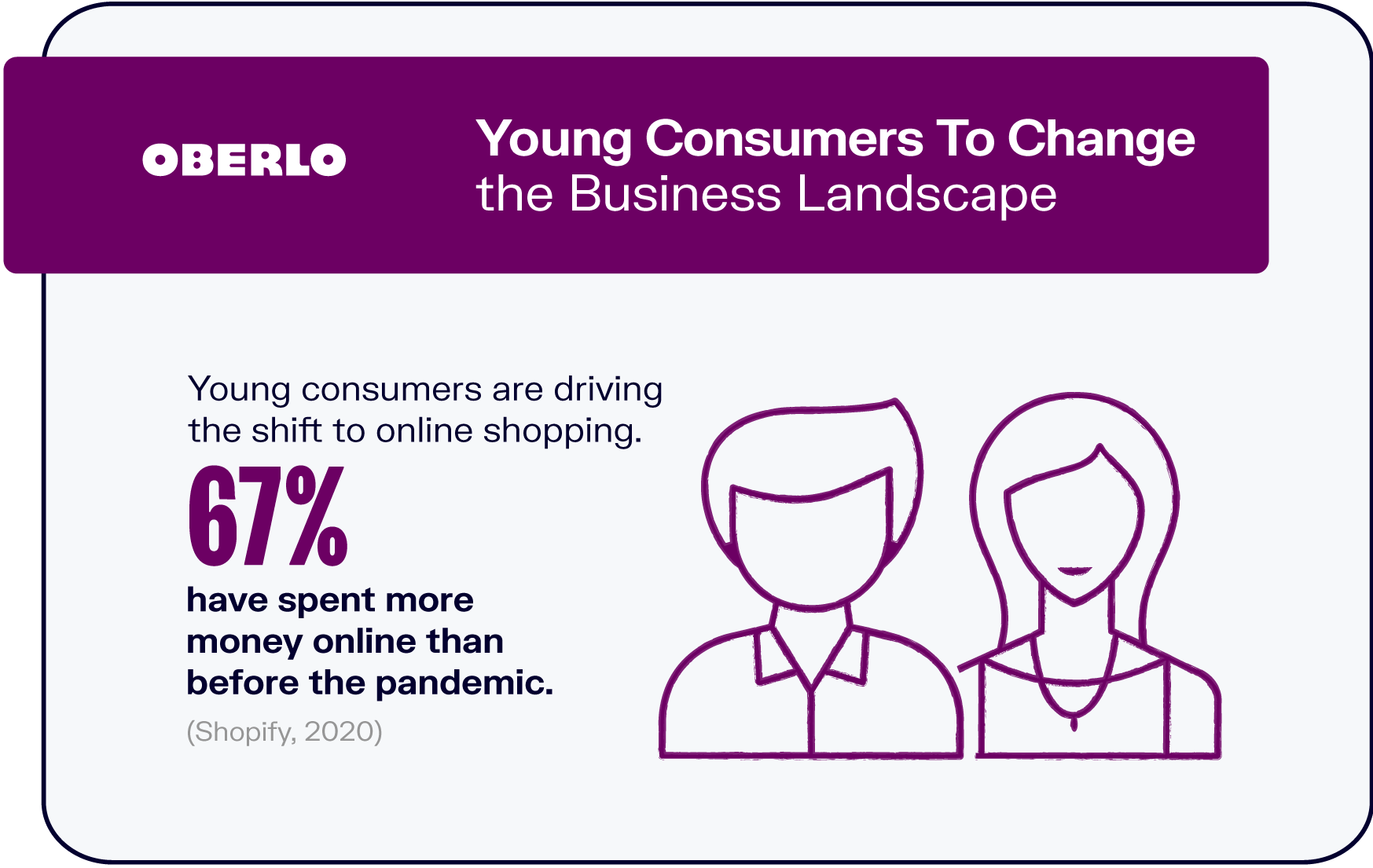Young Consumers To Change the Business Landscape
