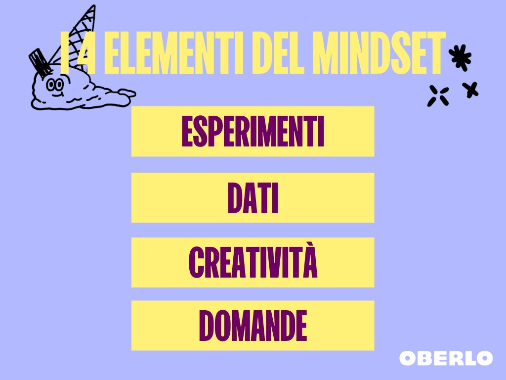 i quattro elementi del growth mindset