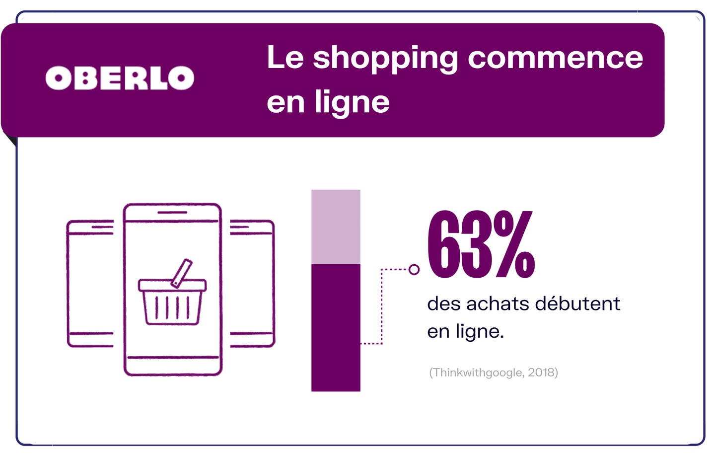 Comment faire du shopping en ligne