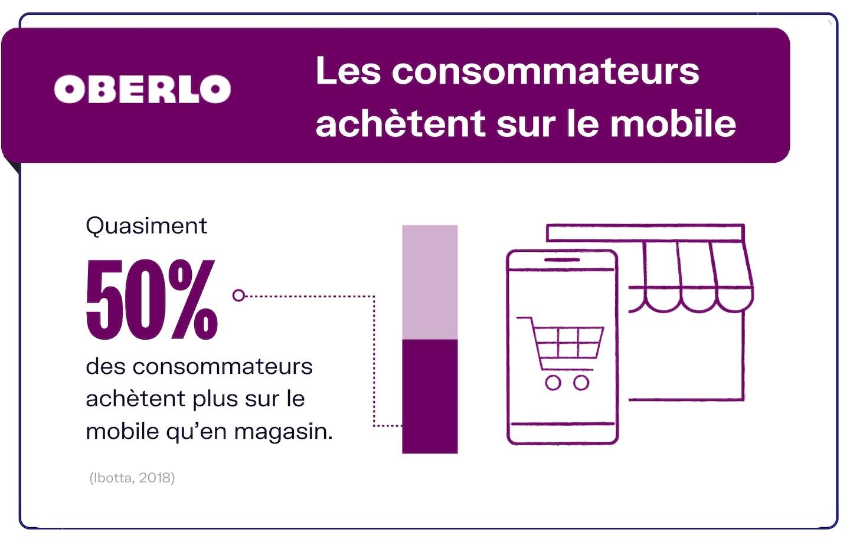 shopping en ligne sur le mobile