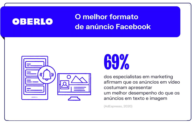 Facebook trends: o melhor formato de anúncio Facebook