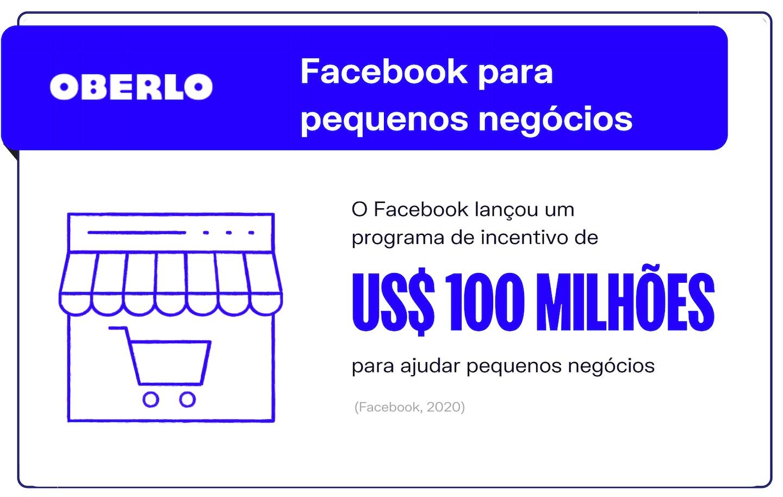 Tendências Facebook: Facebook para pequenos negócios