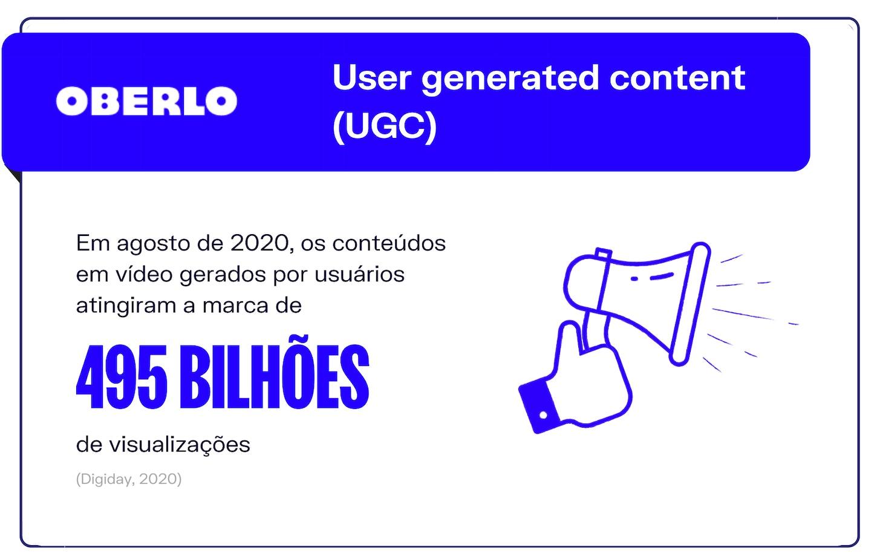 Facebook trends: user generated content (UGC), ou conteúdo gerado pelo usuário