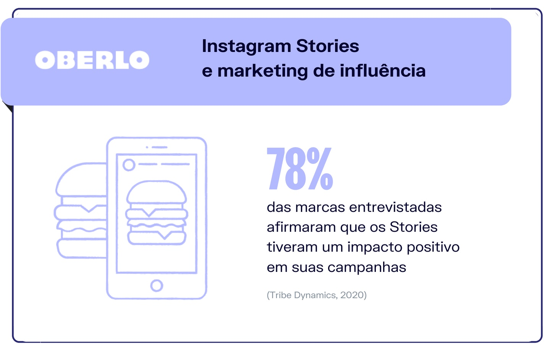 Stories Instagram: a melhor ferramenta para marketing de influência