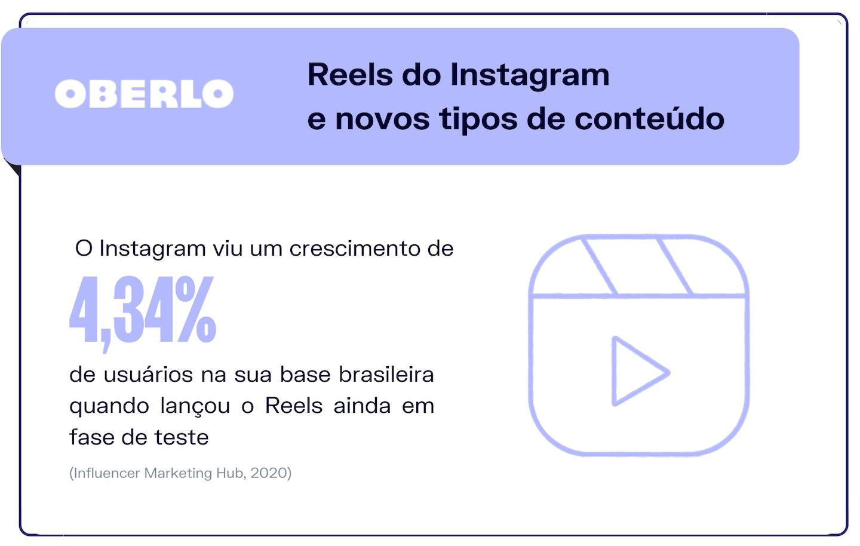 Novas tendências do Instaram: Reels do Instagram e novos tipos de conteúdo