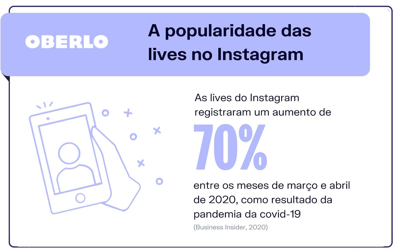 Novas tendências do Instagram que vieram para ficar: Live no Instagram