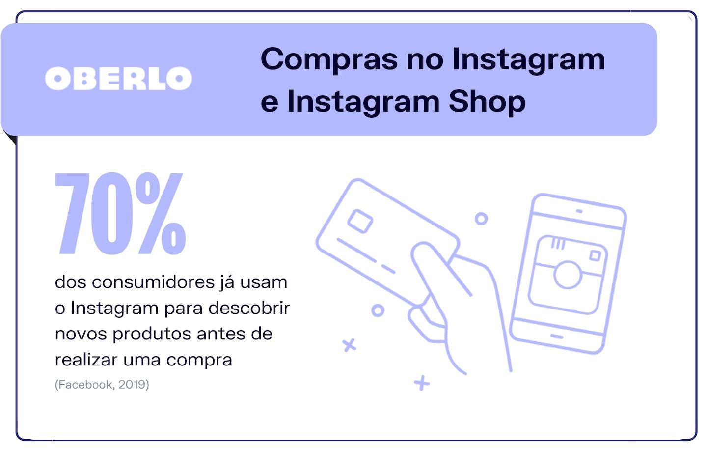 Uma revolução no e-commerce: compras no Instagram