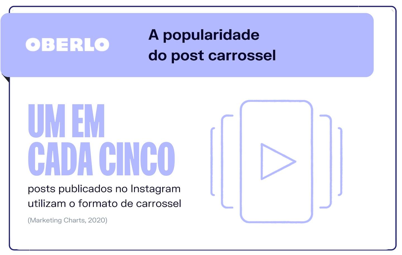 Novidades Instagram: a popularidade do post carrossel