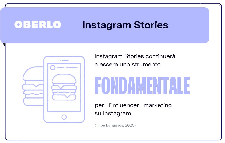 trend instagram 2021: instagram stories