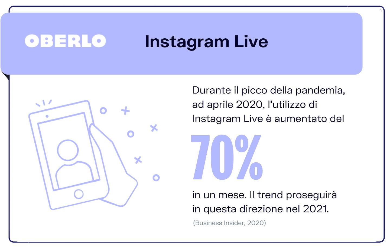 trend instagram 2021: instagram Live