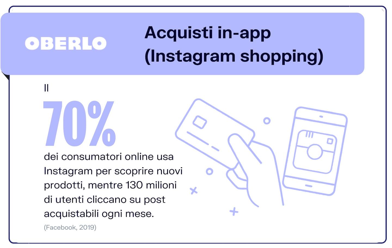 trend instagram 2021: instagram shopping
