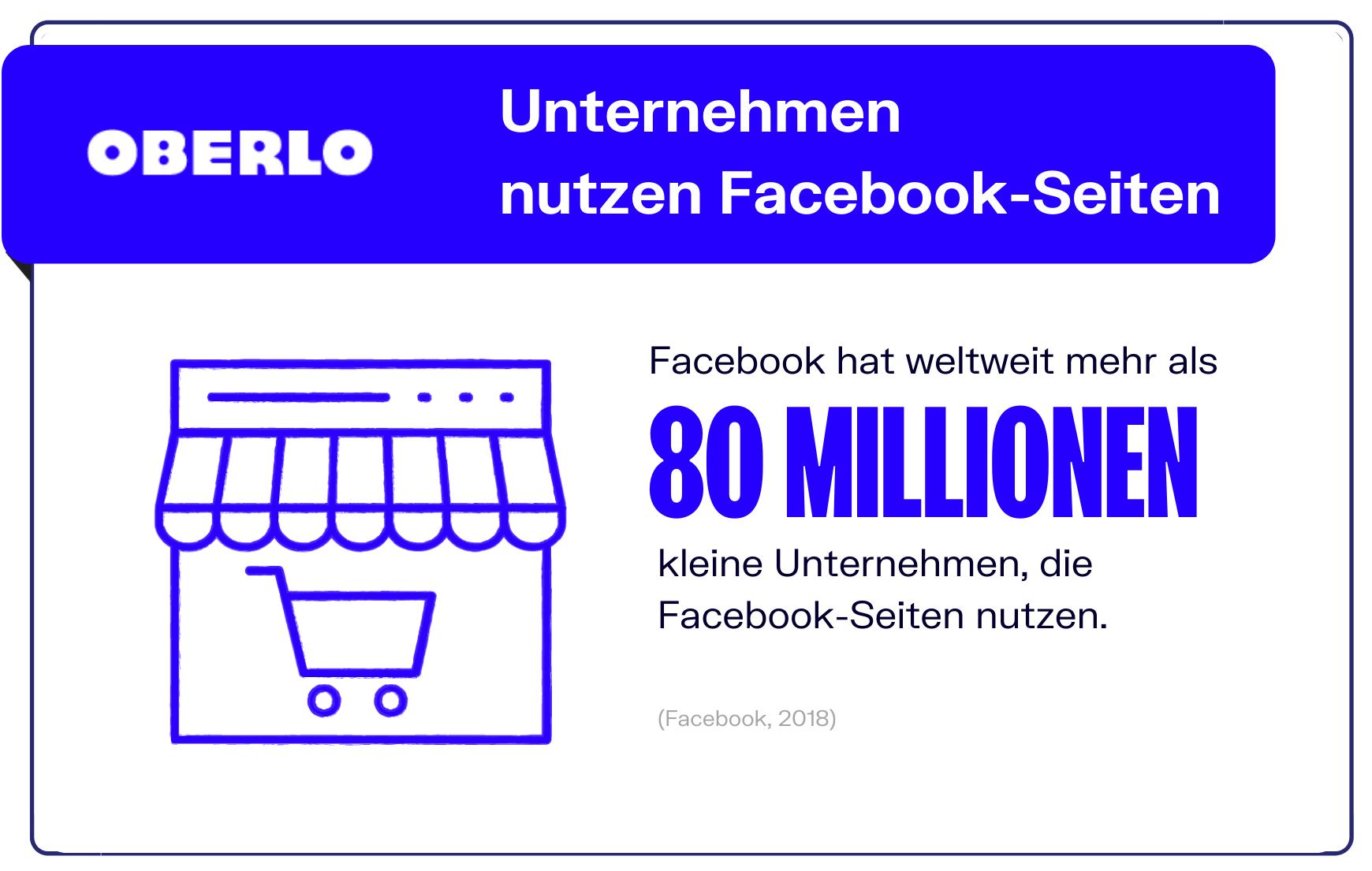 Hat mitglieder weltweit viele wie facebook Netzwerk: Wie
