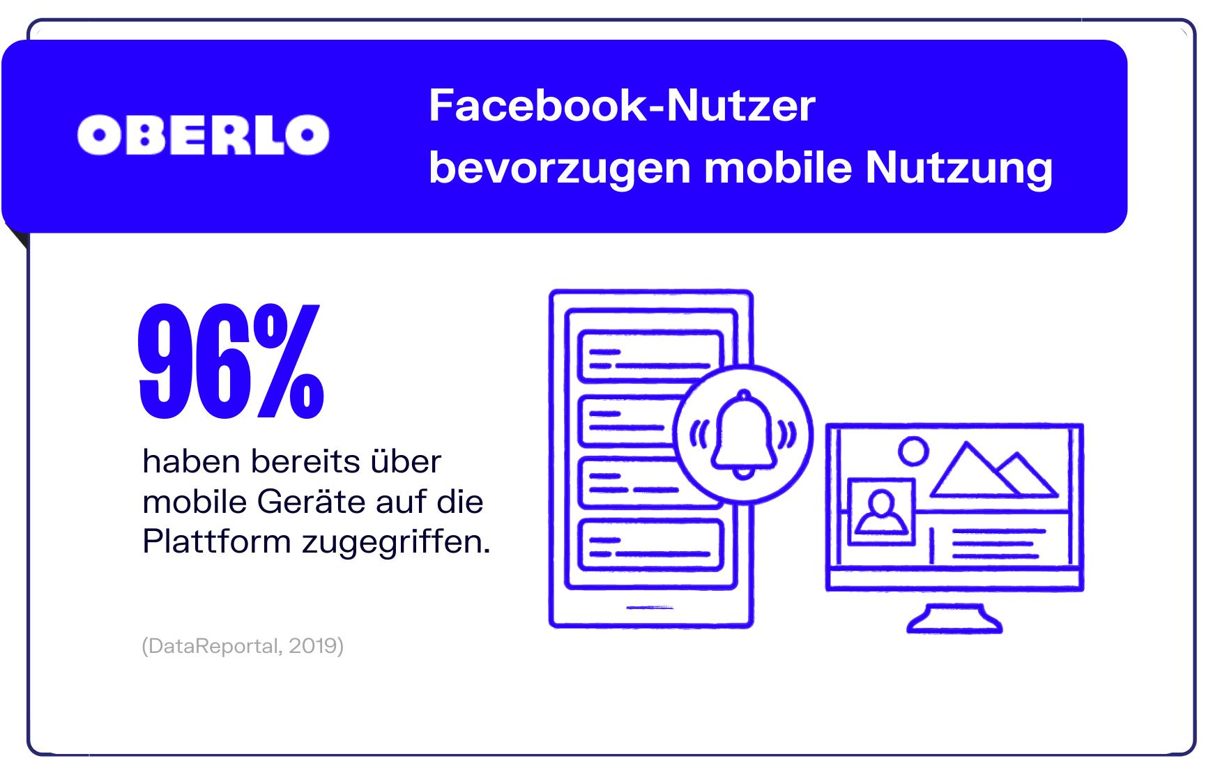 Hat mitglieder weltweit viele wie facebook Amazon verzeichnet