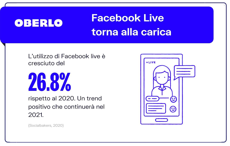 Facebook trends: Facebook Live