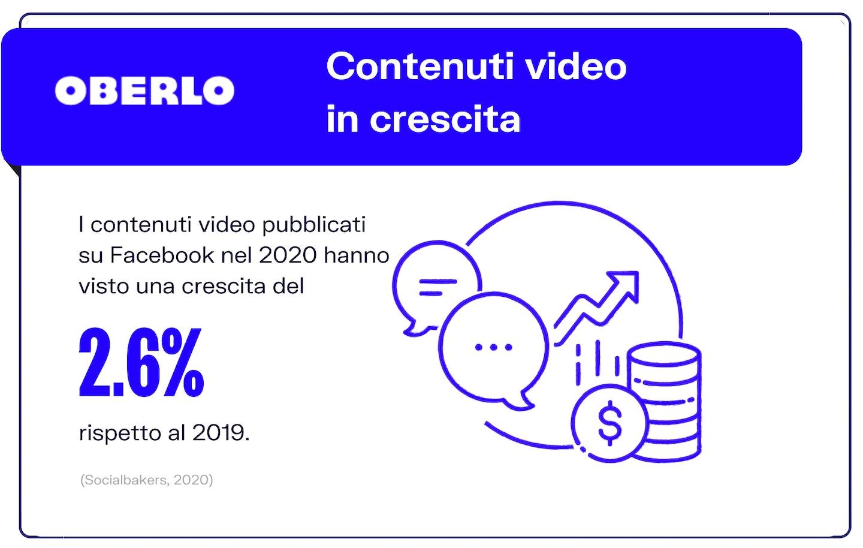 facebook trends: video