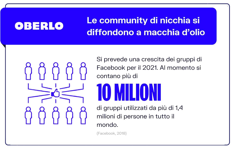 facebook trends: gruppi facebook