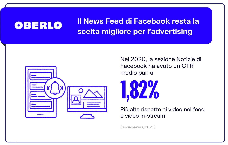 Facebook news feed - Facebook sezione notizie