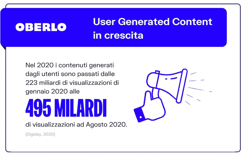 Facebook trends: user generated content