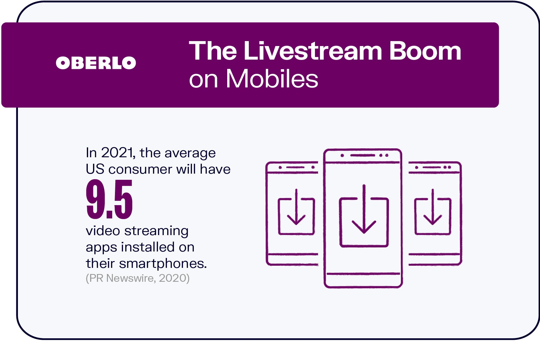 Livestream boom on Mobile