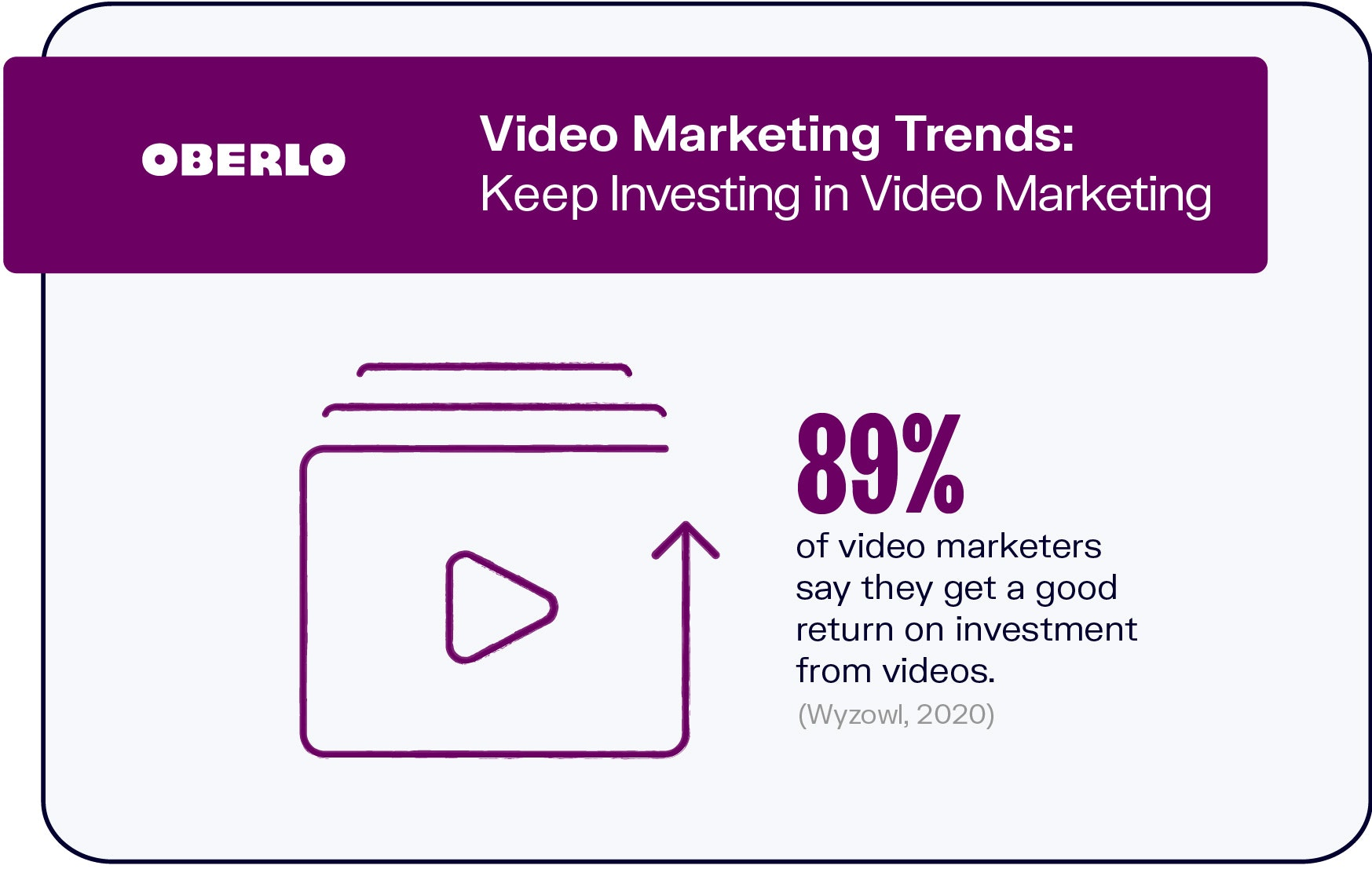 Video marketing trends:Keep investing in video marketing