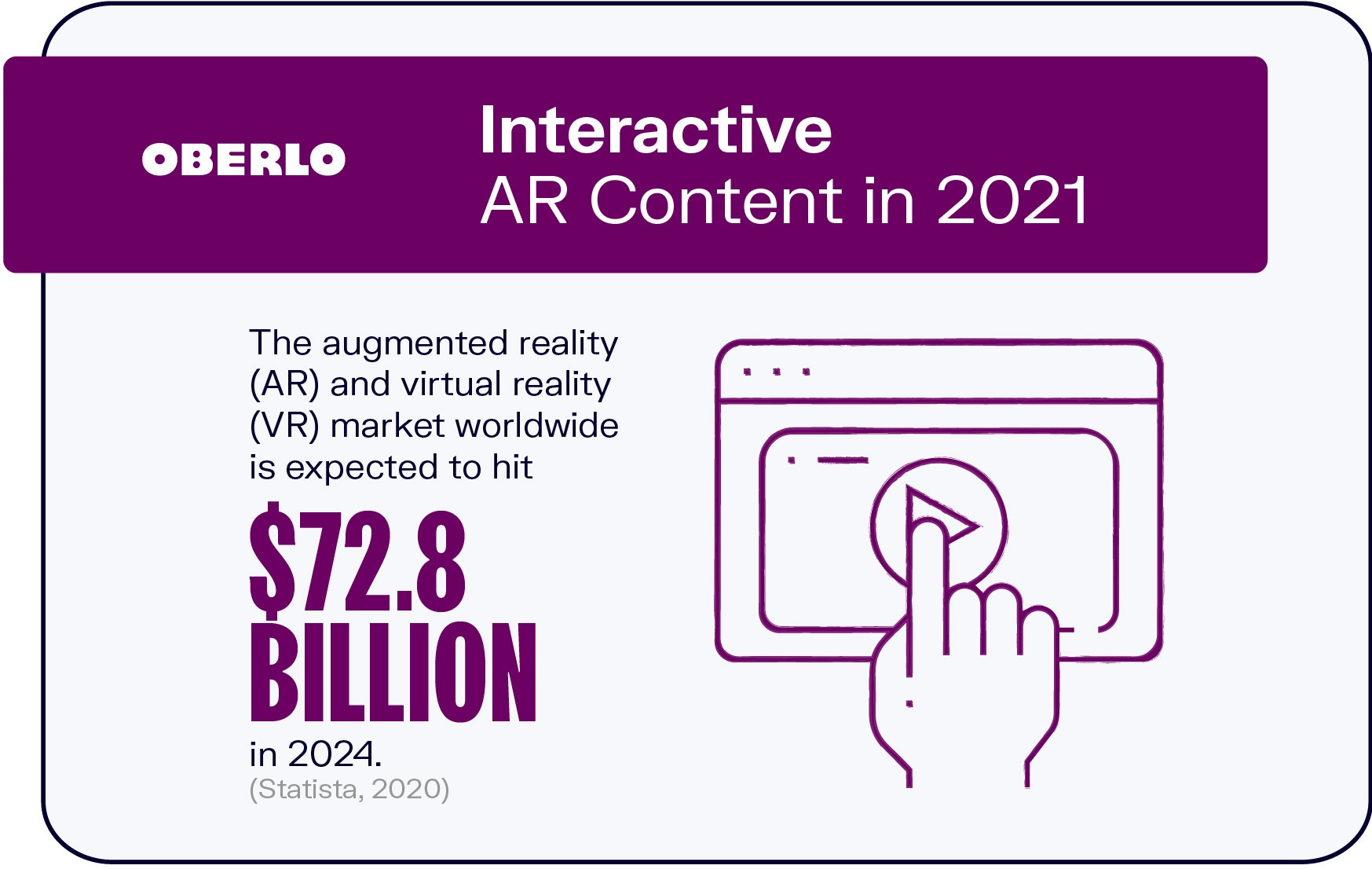 Interactive AR Content in 2021