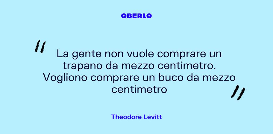 mercato di riferimento: citazione Theodore Levitt