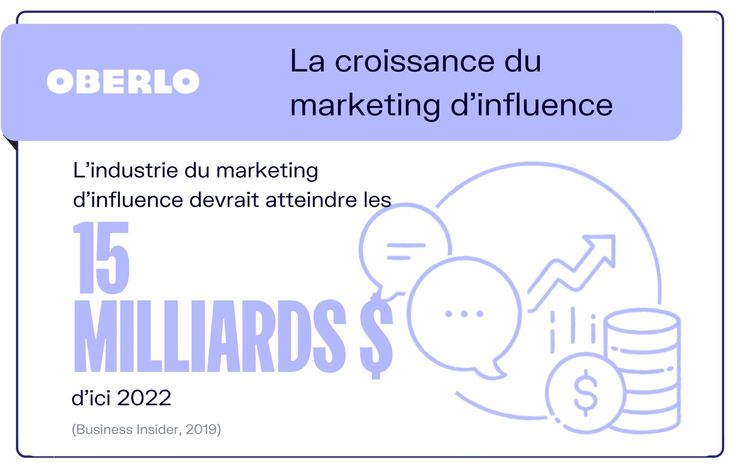 chiffres marketing d'influence