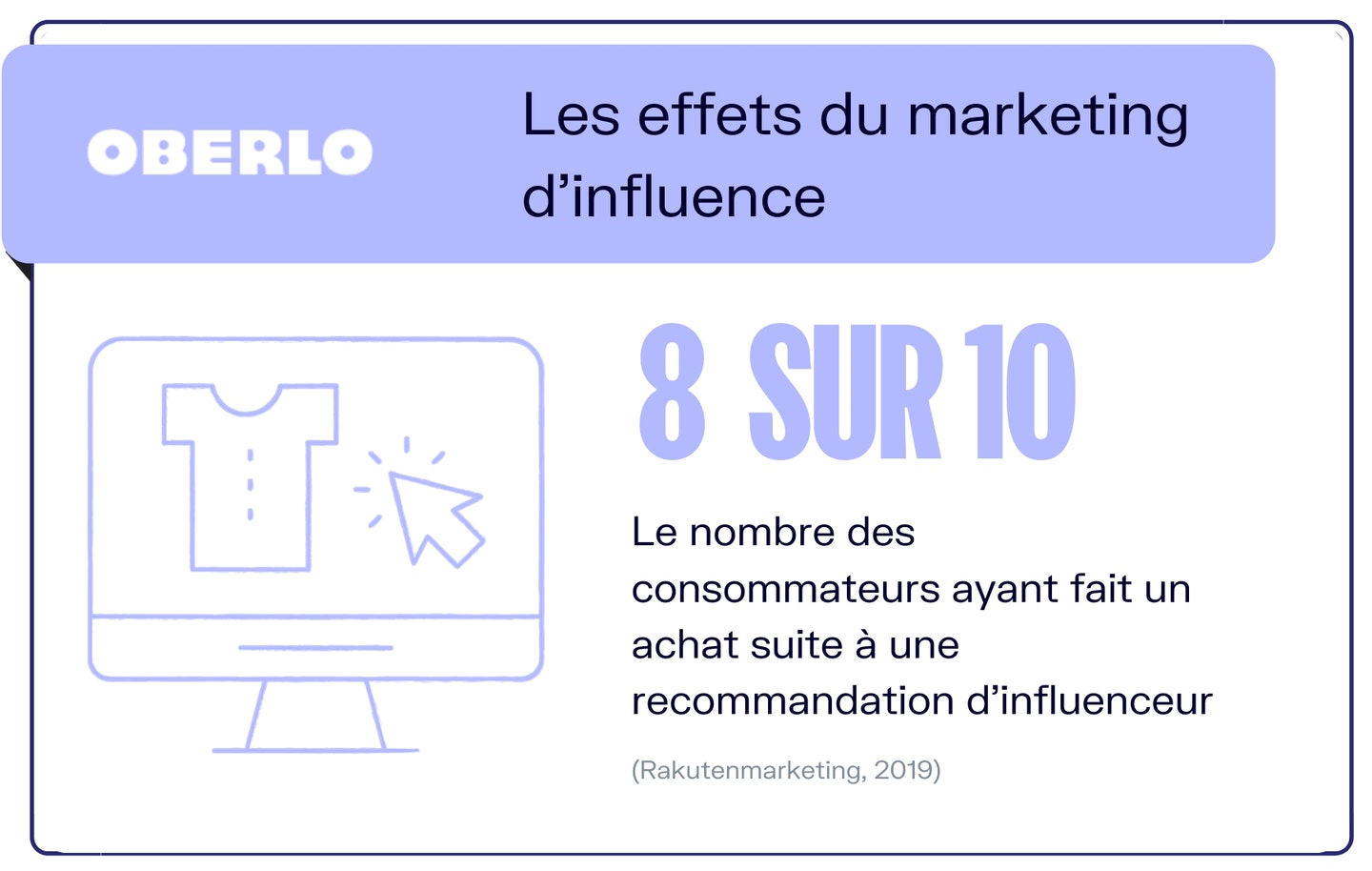 infographie marketing d'influence