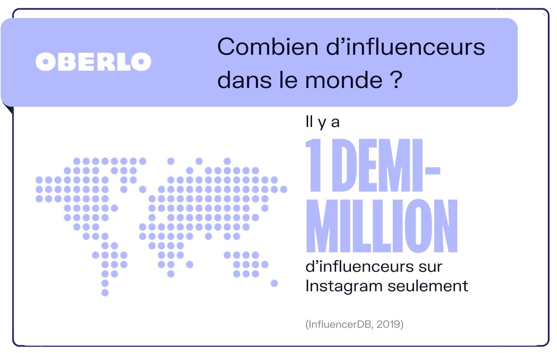 chiffres influenceurs instagram