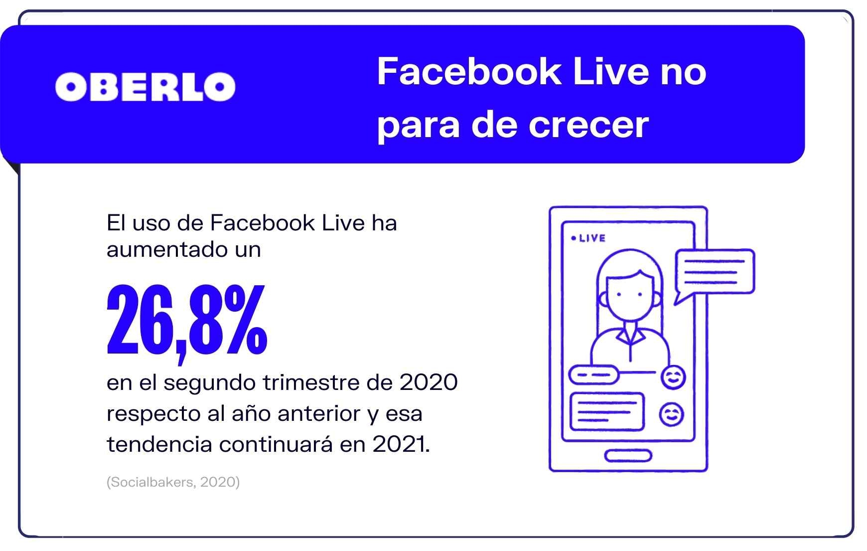tendencias en facebook