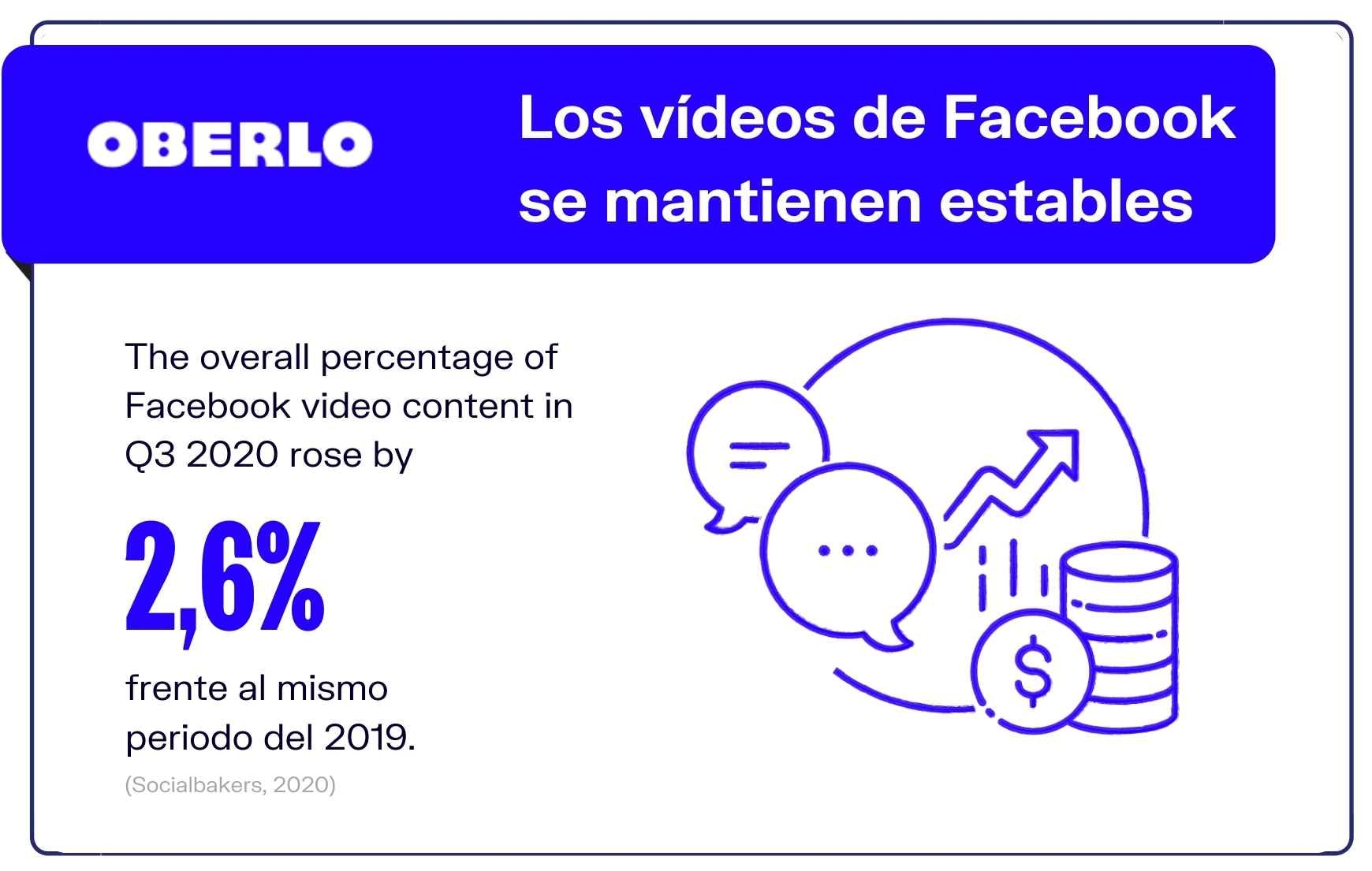 tendencias de facebook
