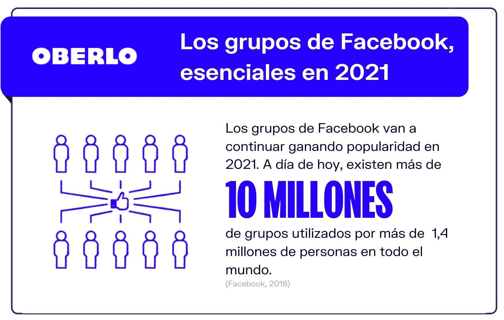 facebook tendencias