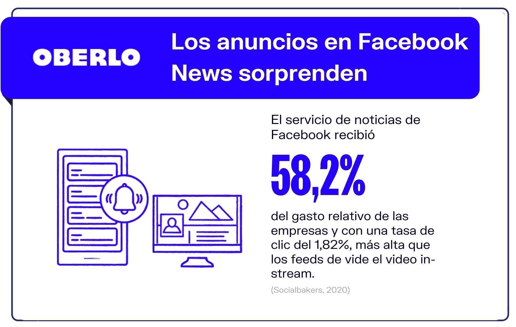 como saber las tendencias en facebook
