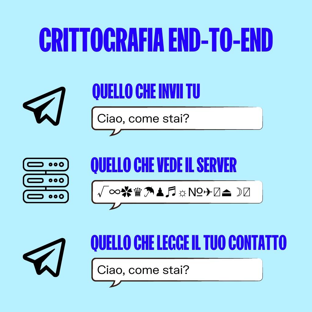 crittografia end-to-end