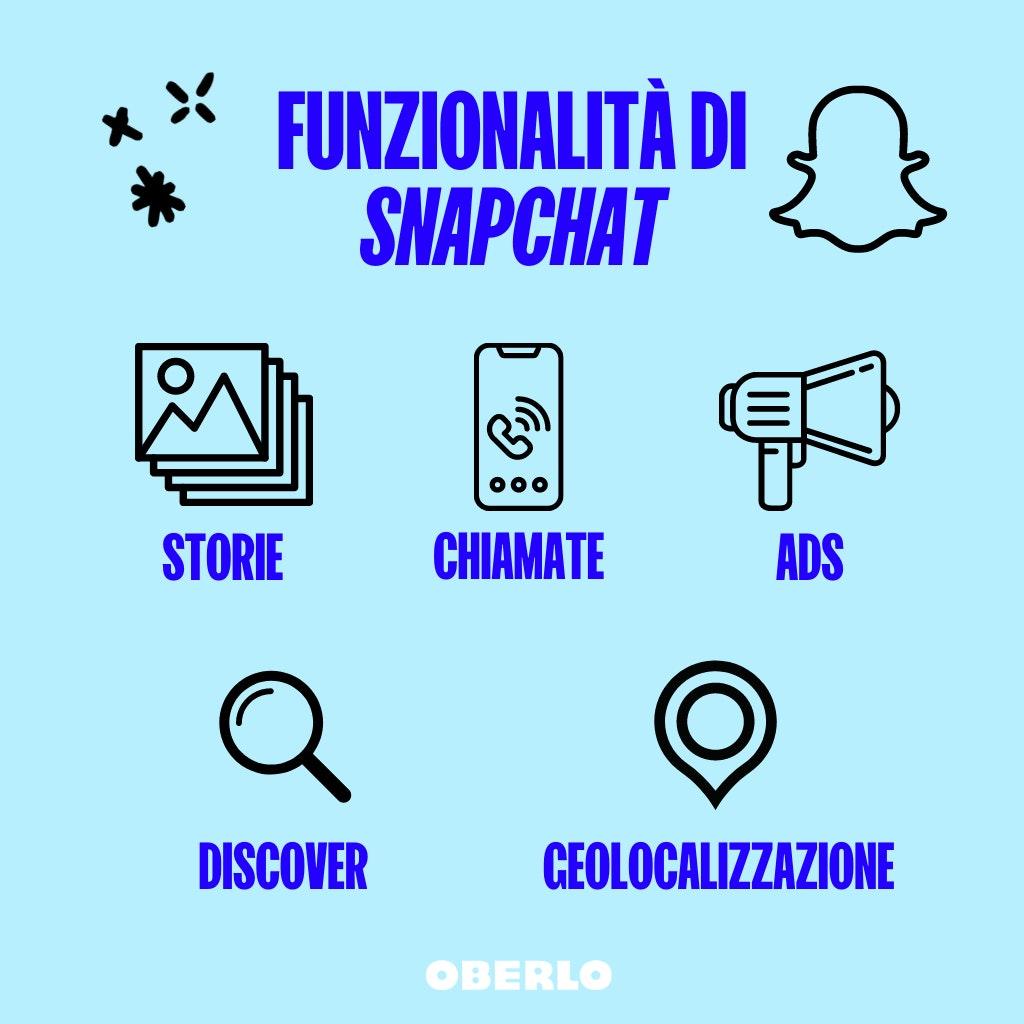 funzionalità di snapchat