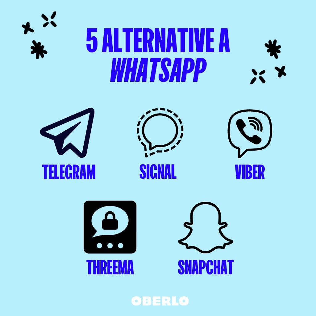 5 alternative a WhatsApp