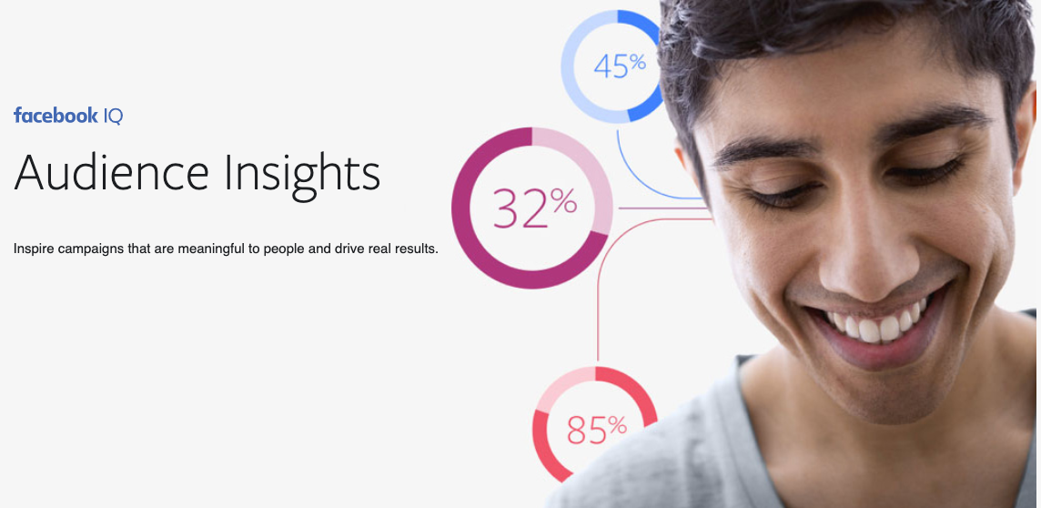 Facebook Audience Insights: Tool per analisi competitor