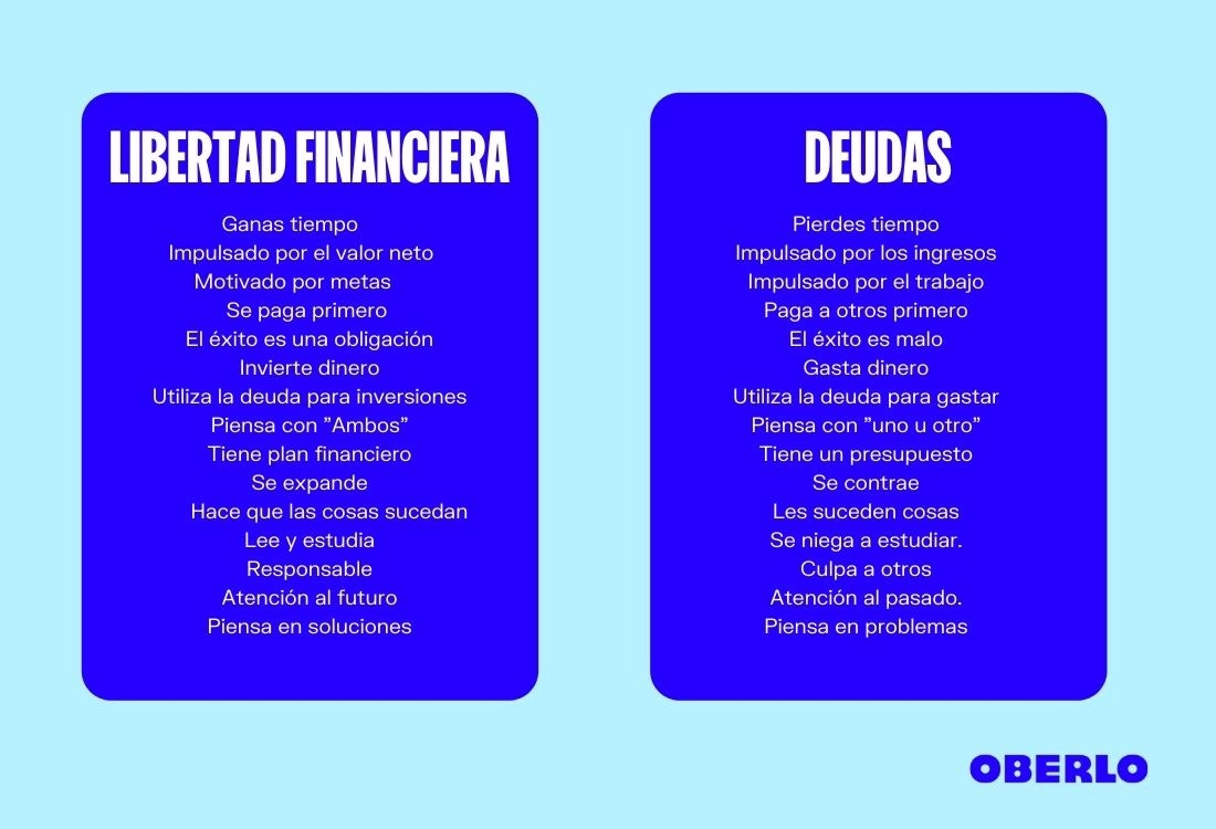 libertad financiera