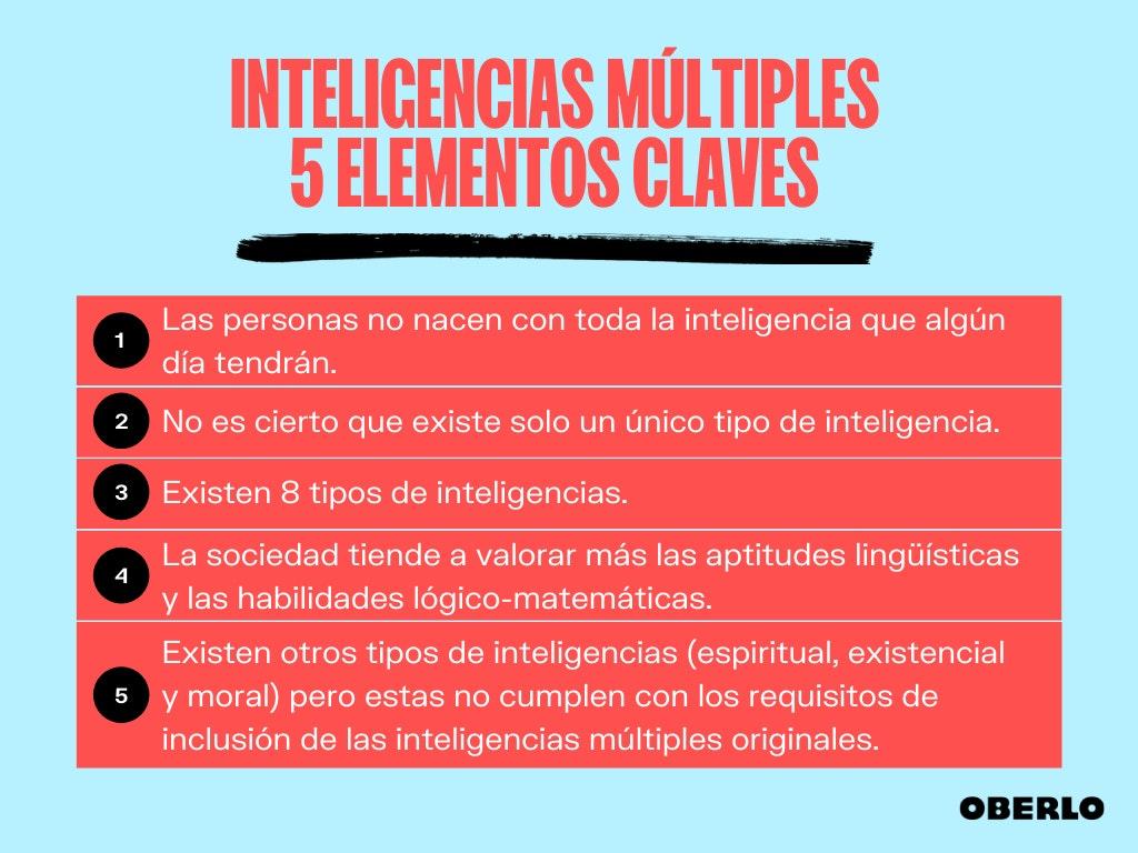 teoria de las inteligencias multiples - principales elementos