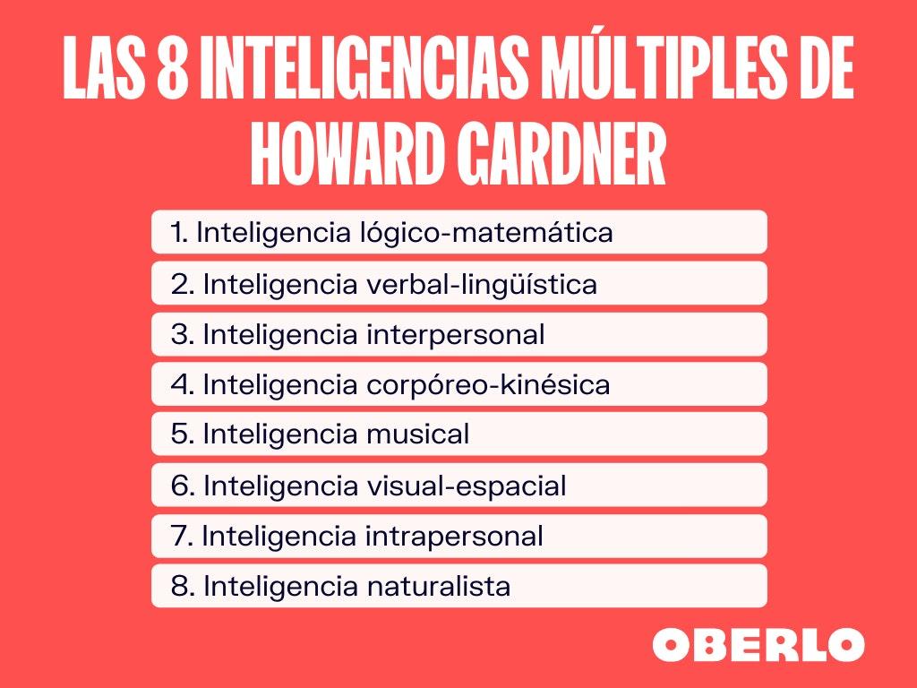 inteligencias multiples howard gardner