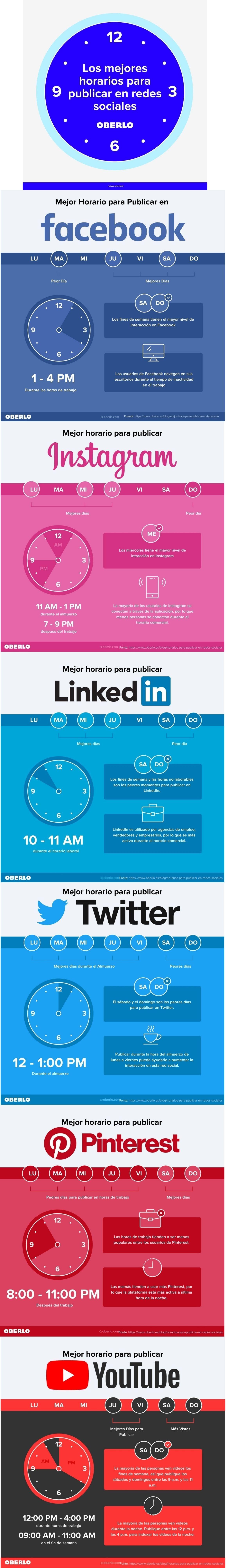 horario publicacion redes sociales