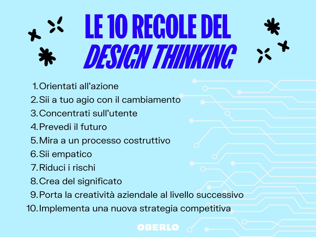 10 regole del design thinking