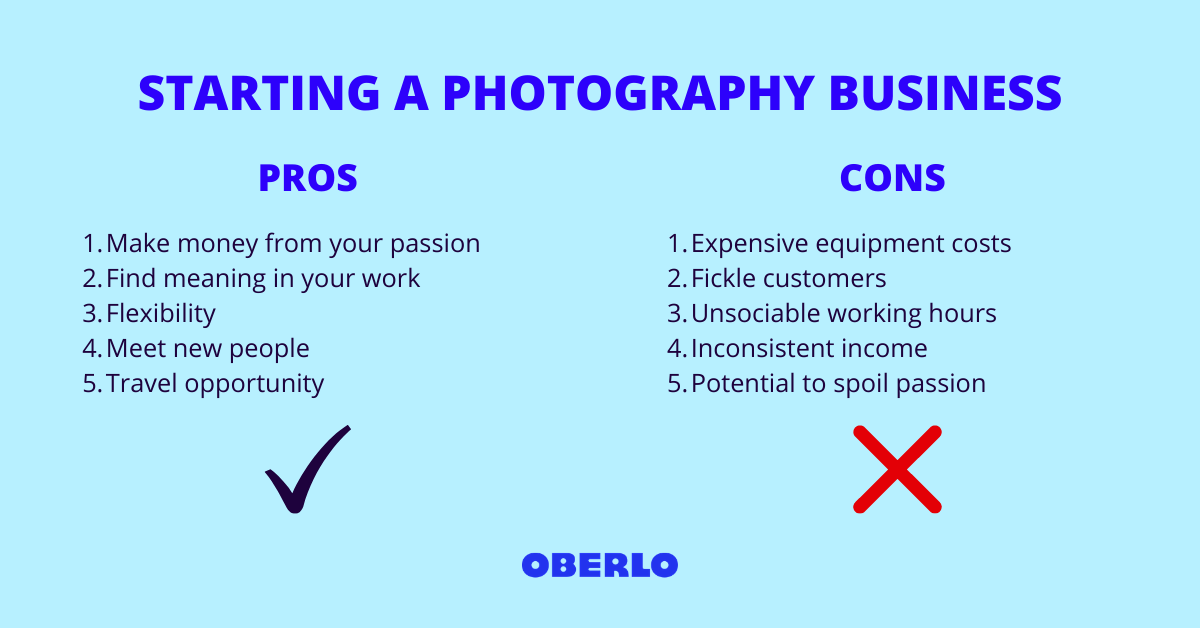 How to Start a Photography Business: 6 Helpful Steps