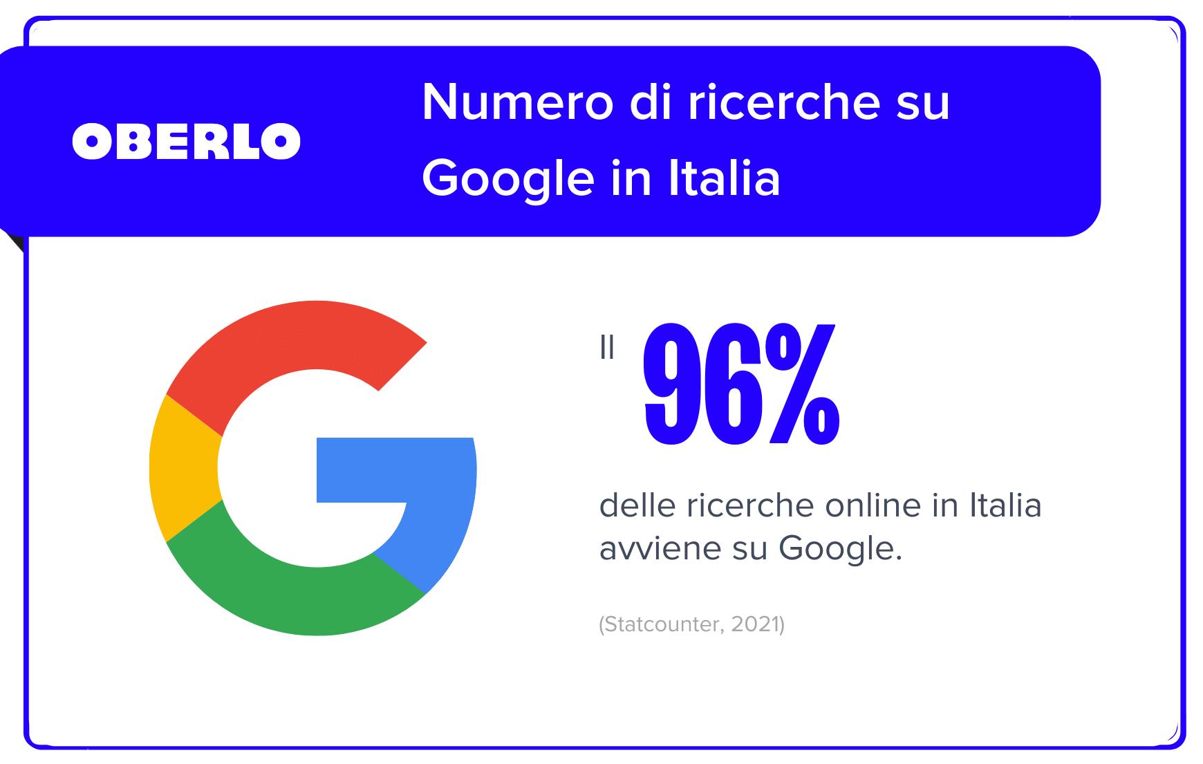 Ottimizzazione SEO: ricerche su google in italia