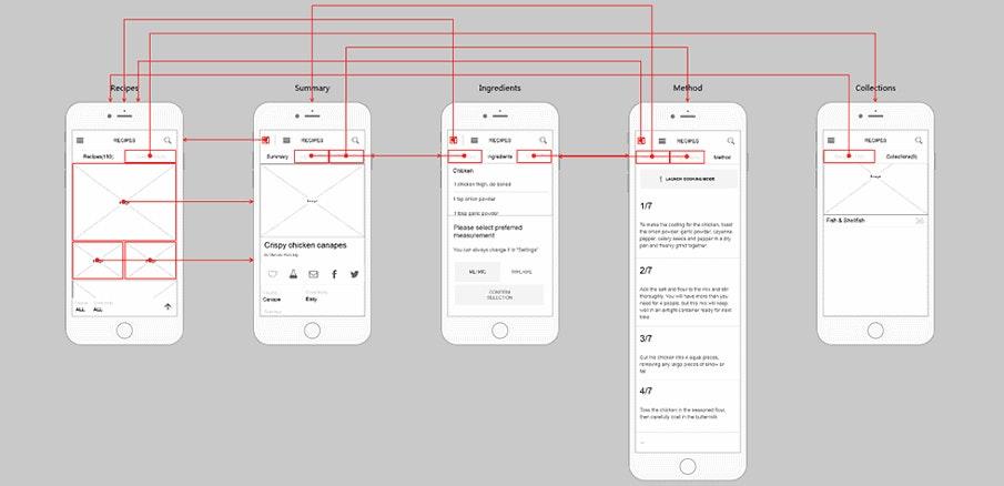 Creare un'app con wireframe