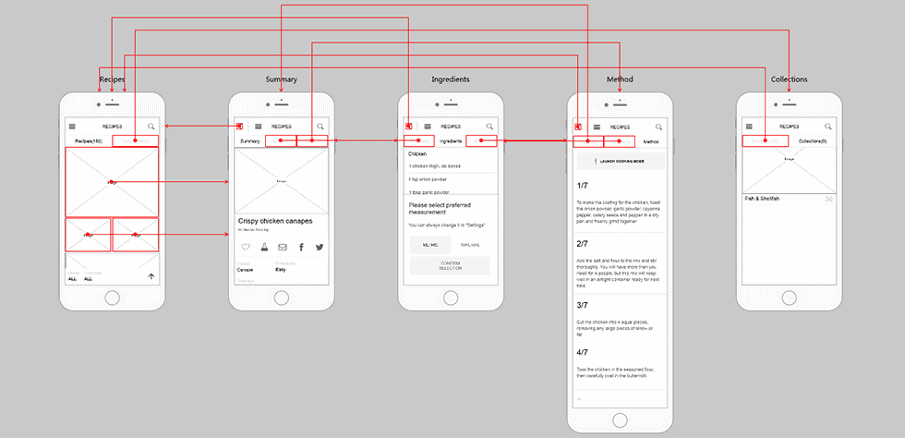 App Wireframe Example from MockPlus