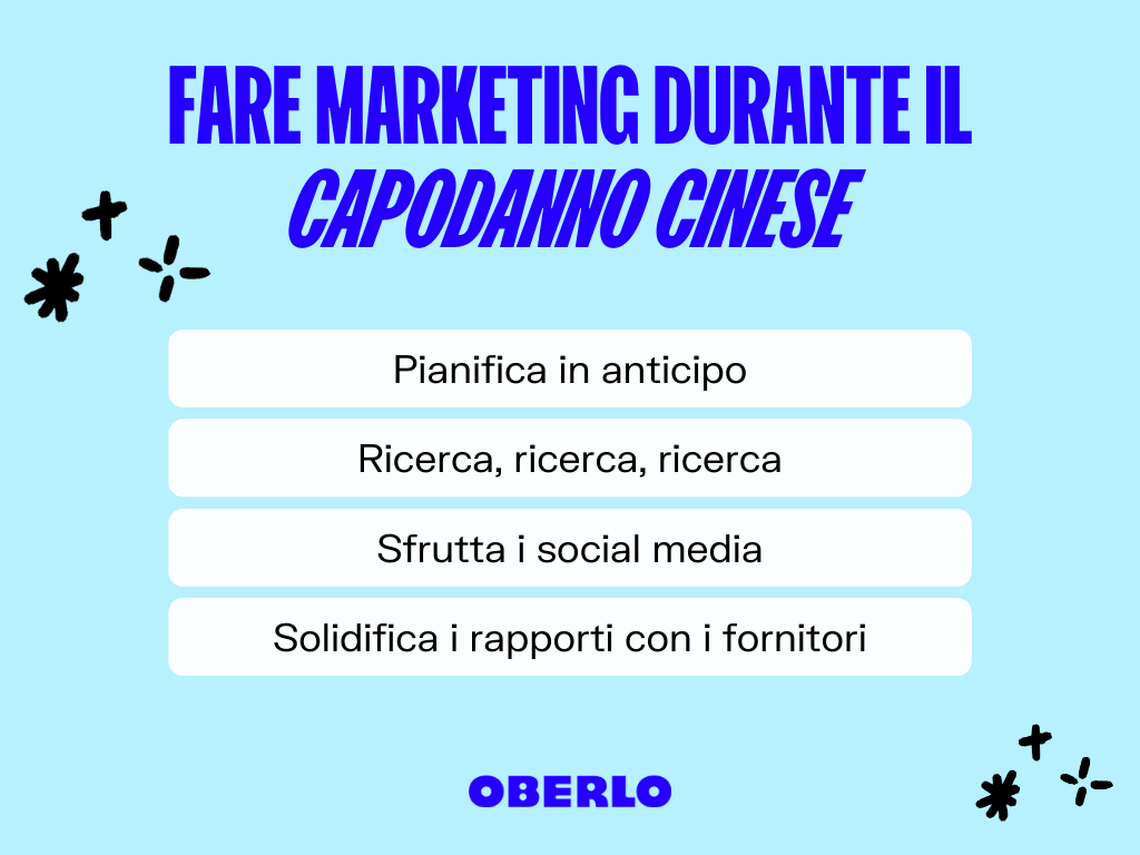 fare marketing durante il capodanno cinese