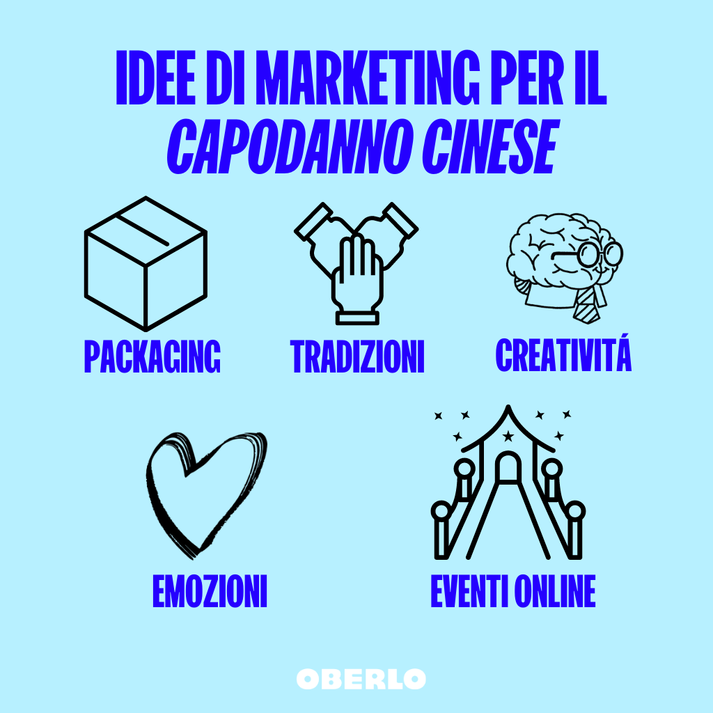 idee di marketing per il capodanno cinese