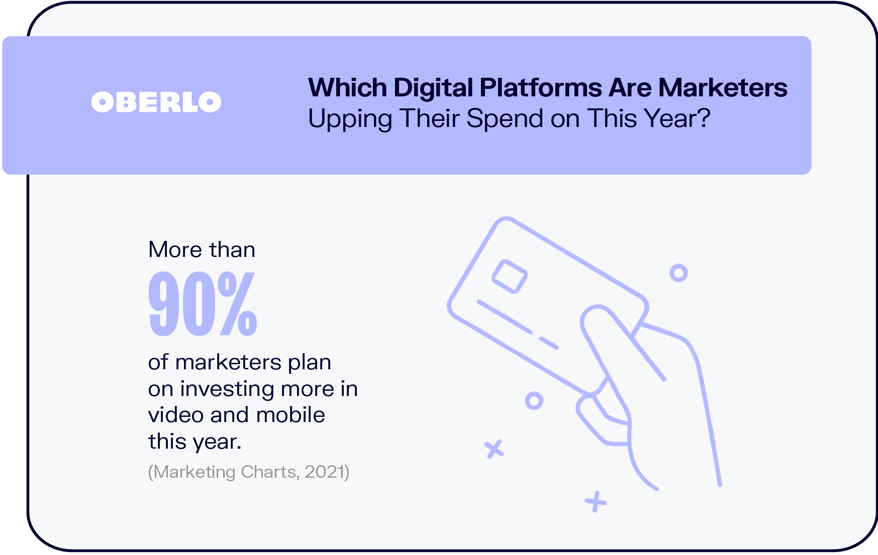 Which Digital Platforms Are Marketers Upping Their Spend on This Year?